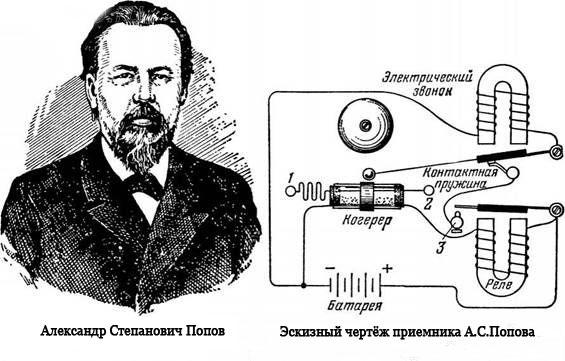 """История беспроводного вещания, или как человек радиоволну """"приручил"""""""