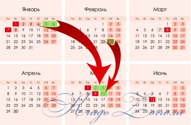 Праздник настоящих Мужчин: история праздника 23 февраля. Как отдыхаем в феврале.