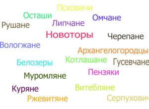 Этнохоронимы российских городов